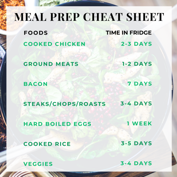 meal prep cheat sheet (1)